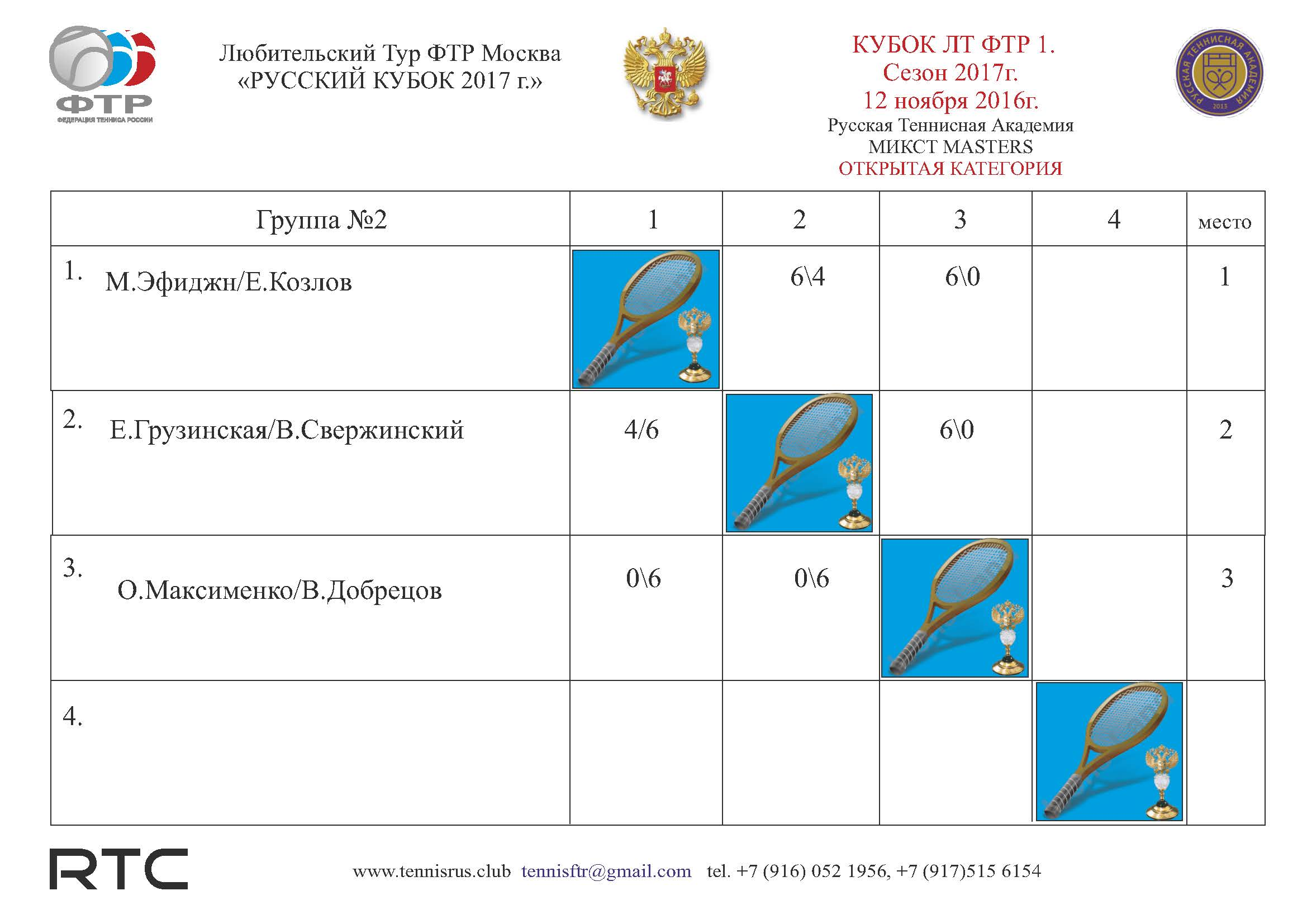 LT CUP 1 2017 6-11-16 GROUP 2.pdf