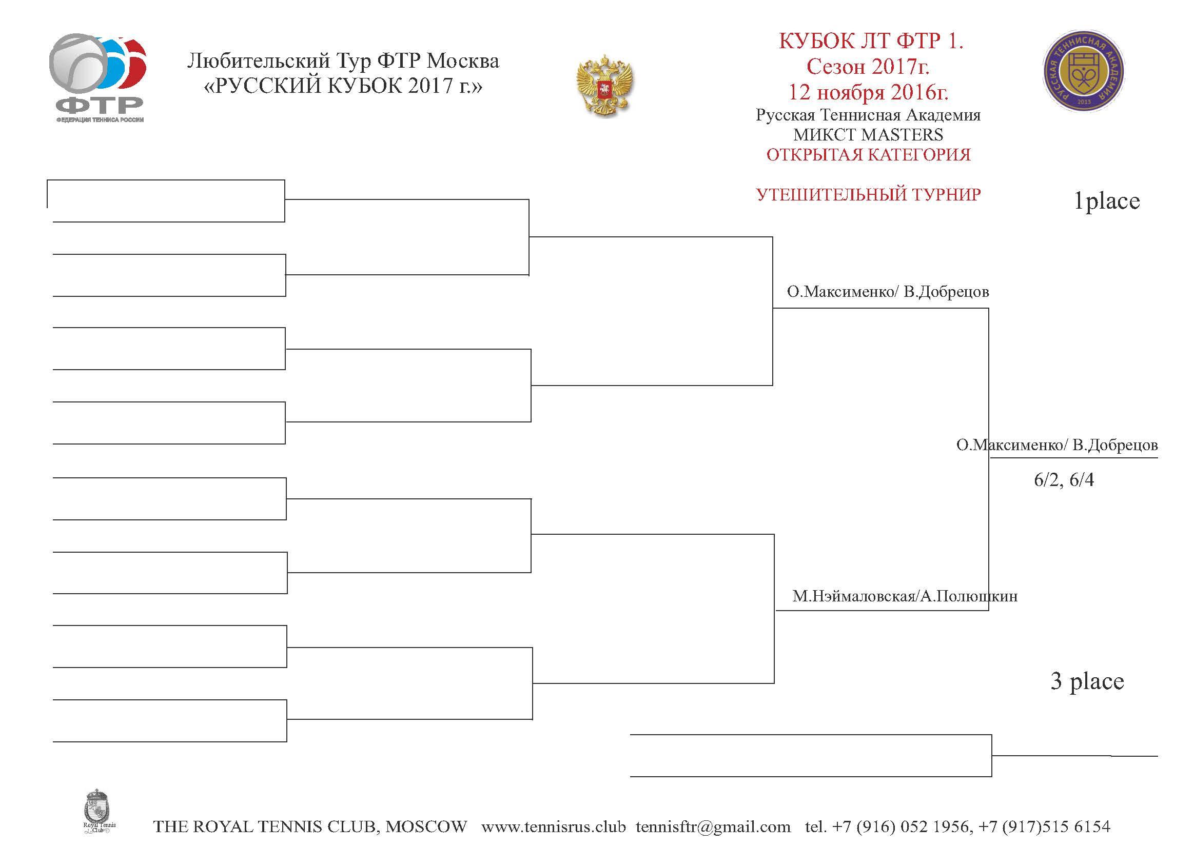 LT CUP 1 2017 6-11-16 NET DOP