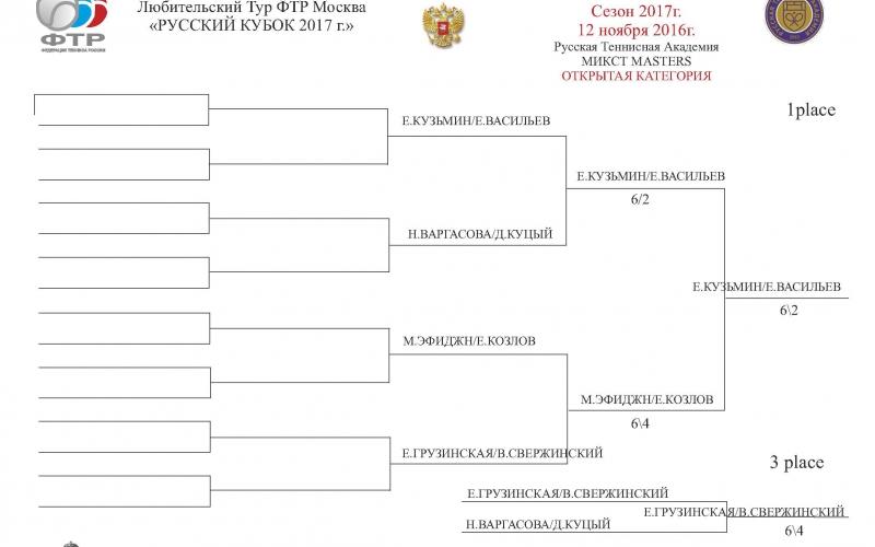 LT CUP 1 2017 6-11-16 NET MAIN