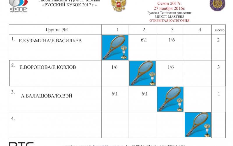 ТУРНИР 3 Таблица микст ГР1