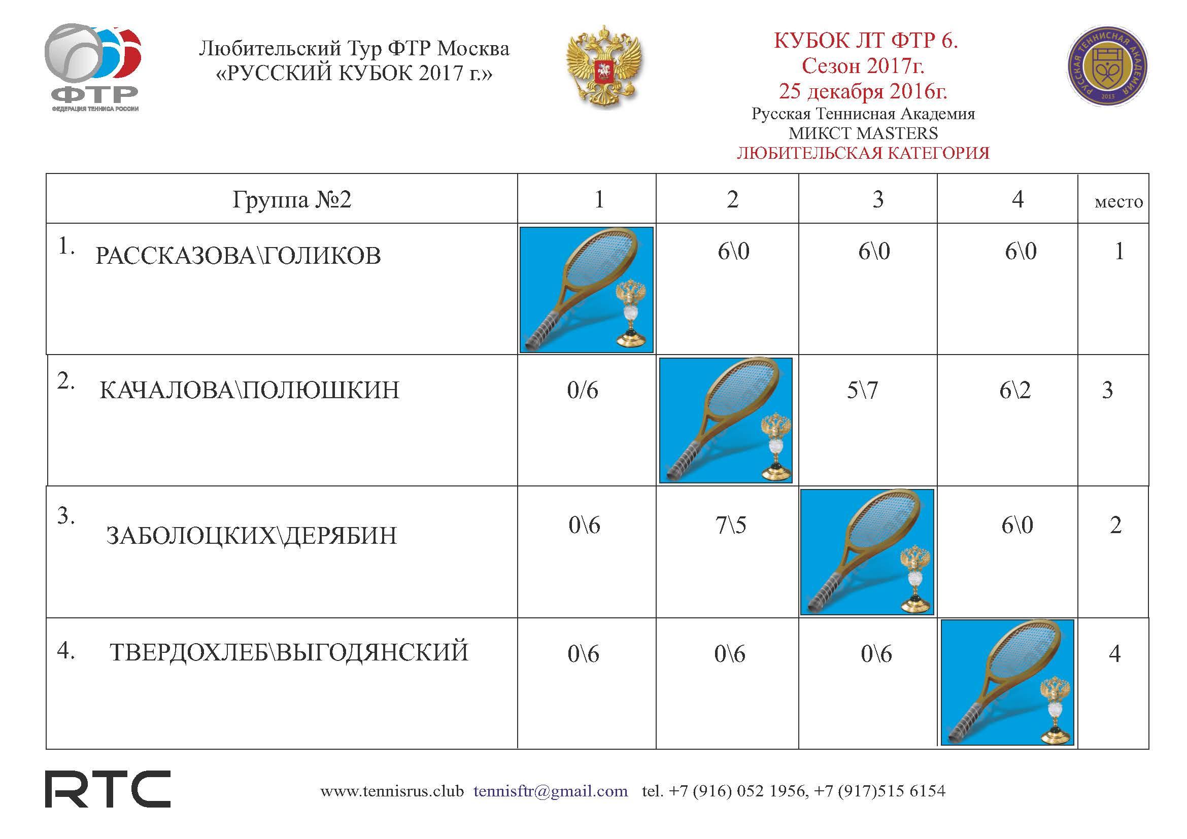 Таблица микст ГР2 ЛЮБИТ