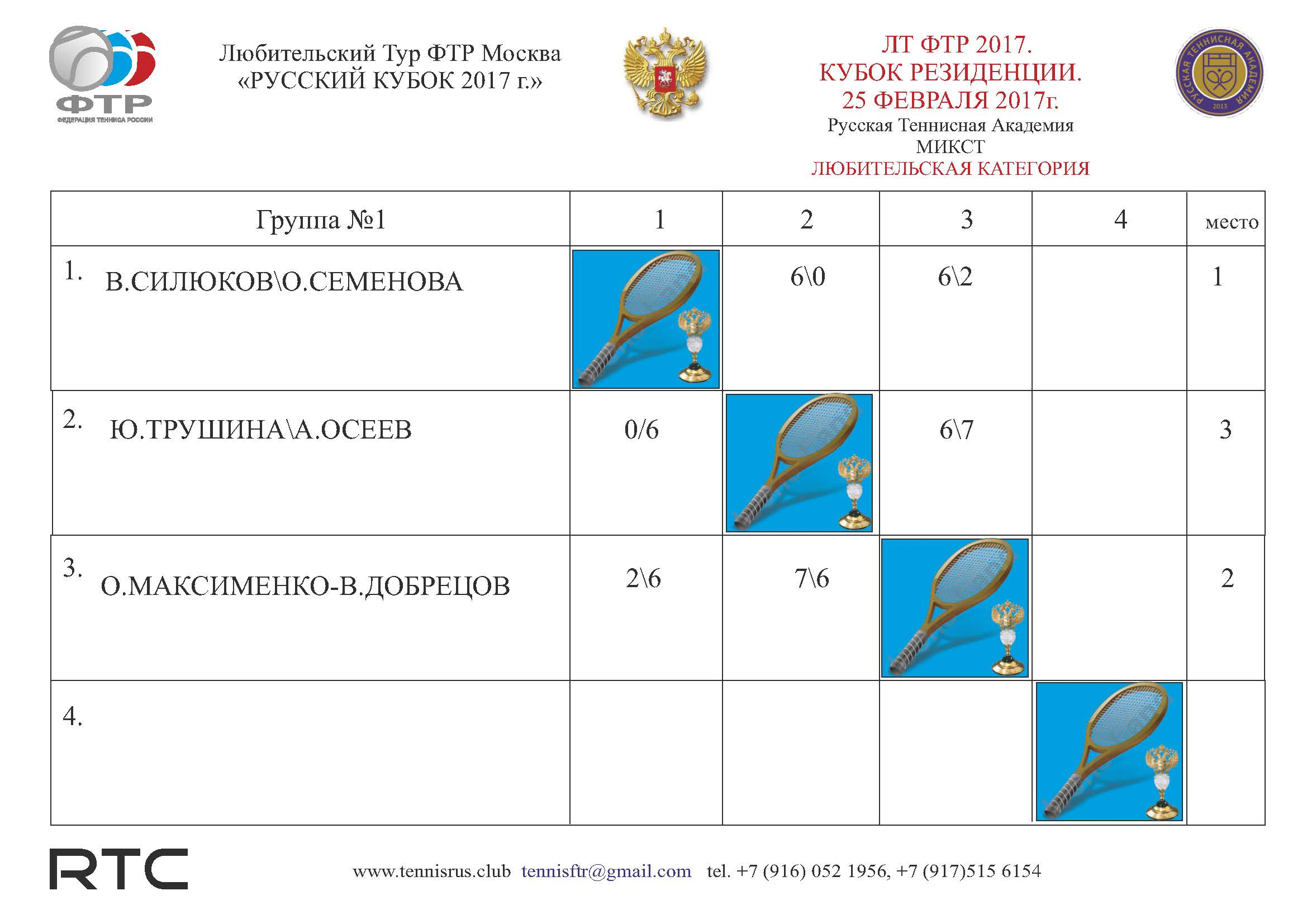 ТУРНИР Резиденция Таблица микст ГР1