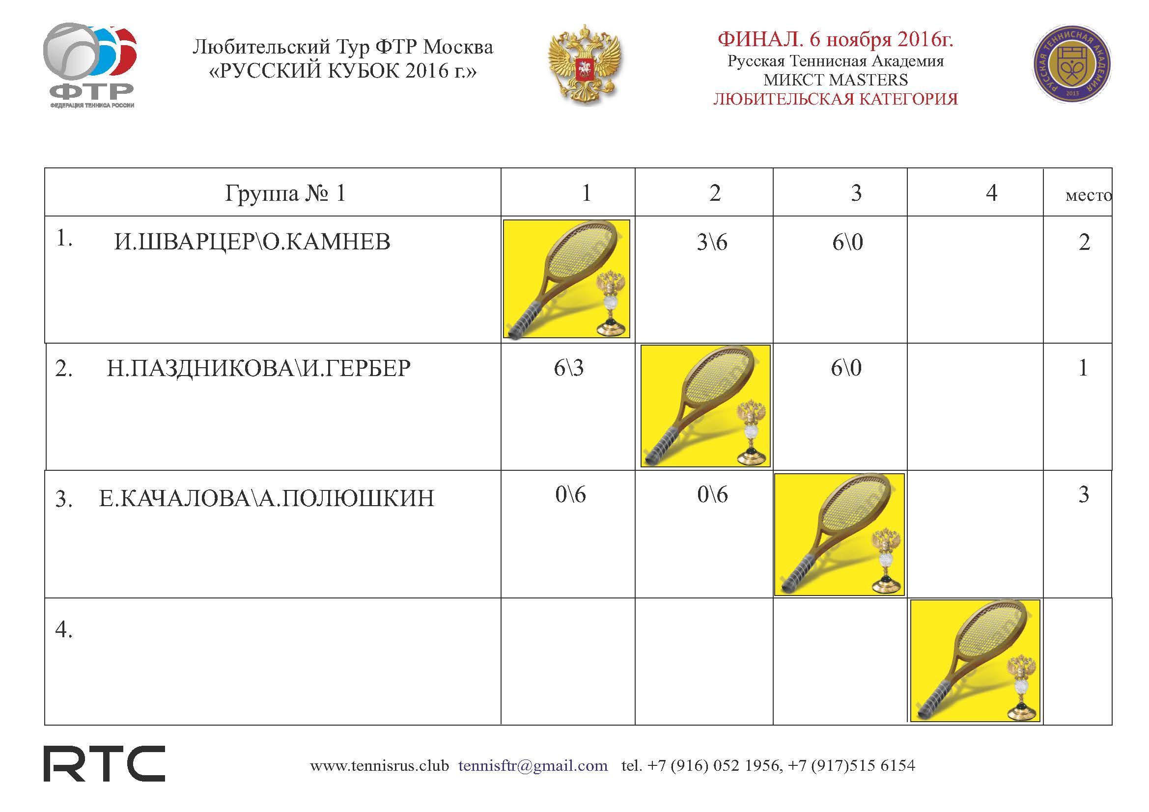 Таблица микст 4 Любительская категория ГР 1