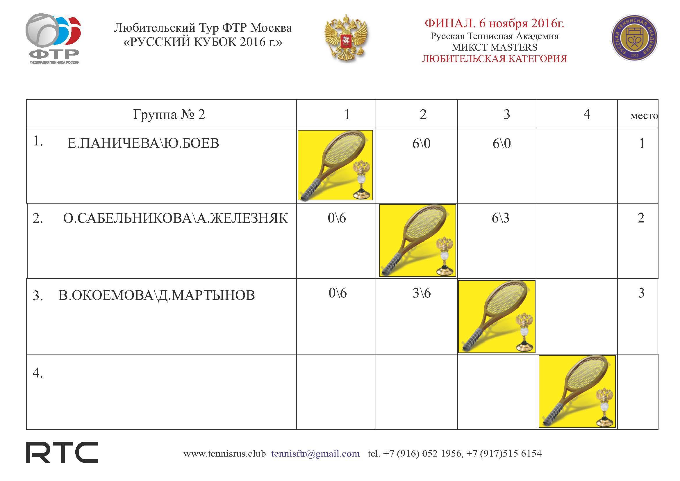 Таблица микст 4 Любительская категория ГР 2