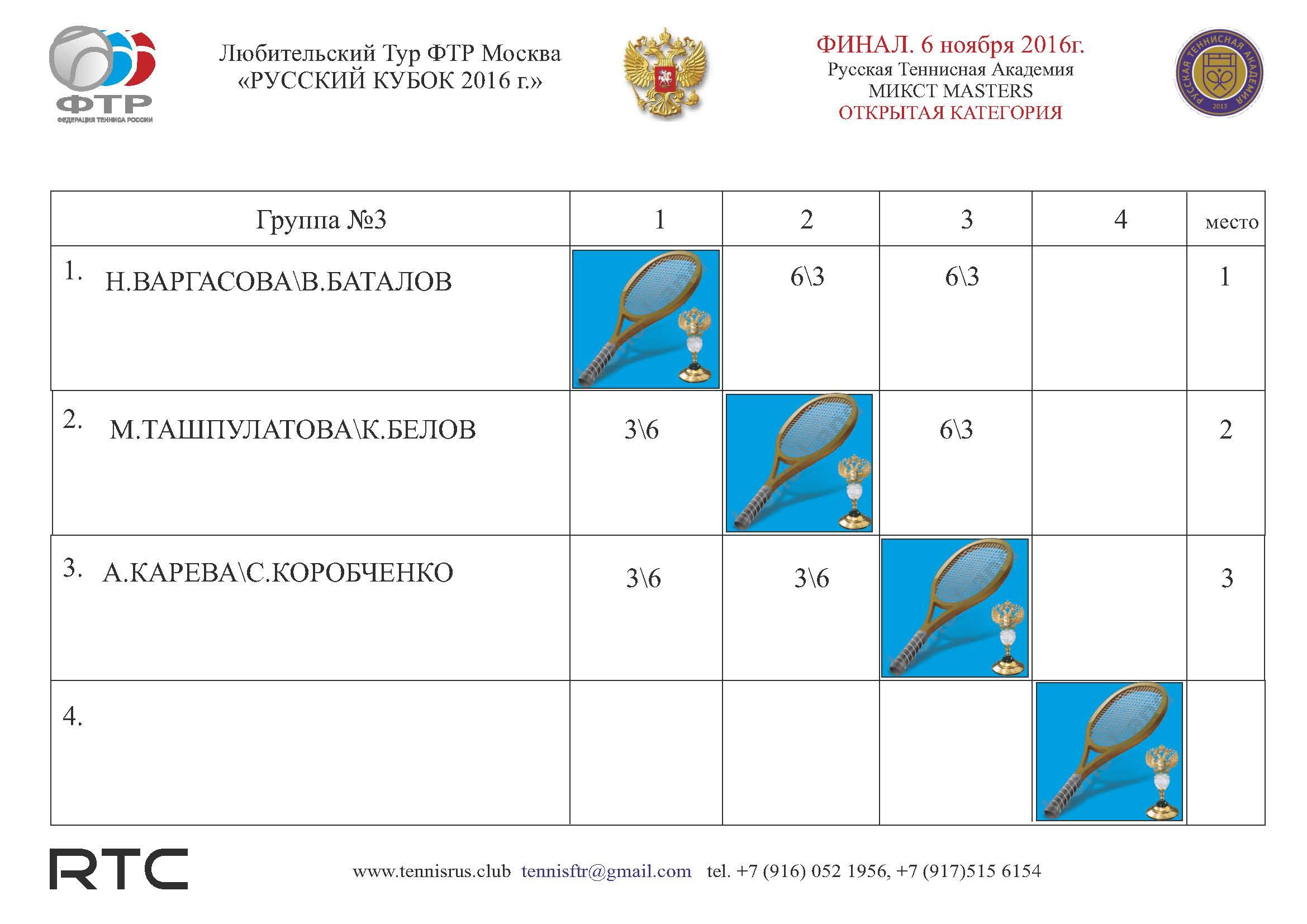 Таблица микст 4 Отк ГР3