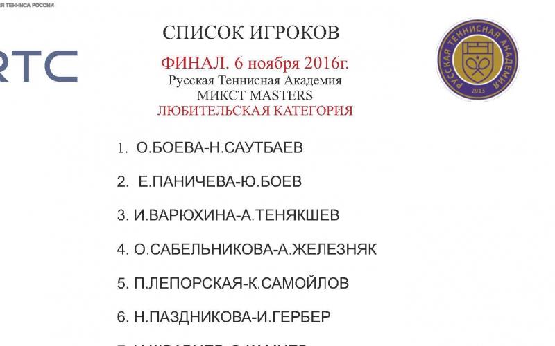 Список игроков Любительская Категория
