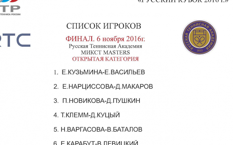 Список игроков Открытая Категория