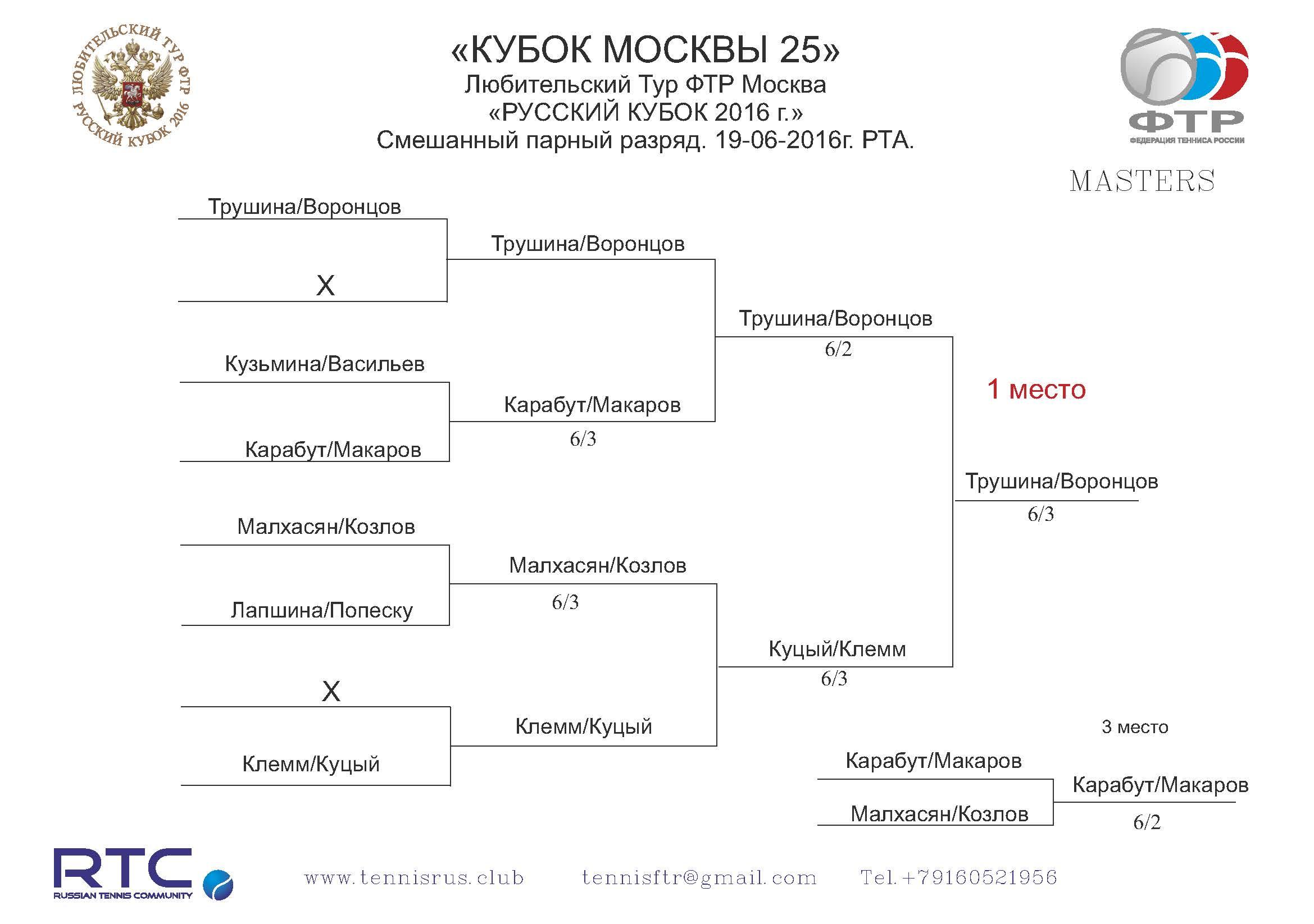 MC 25 2016 mixed Masters NET main