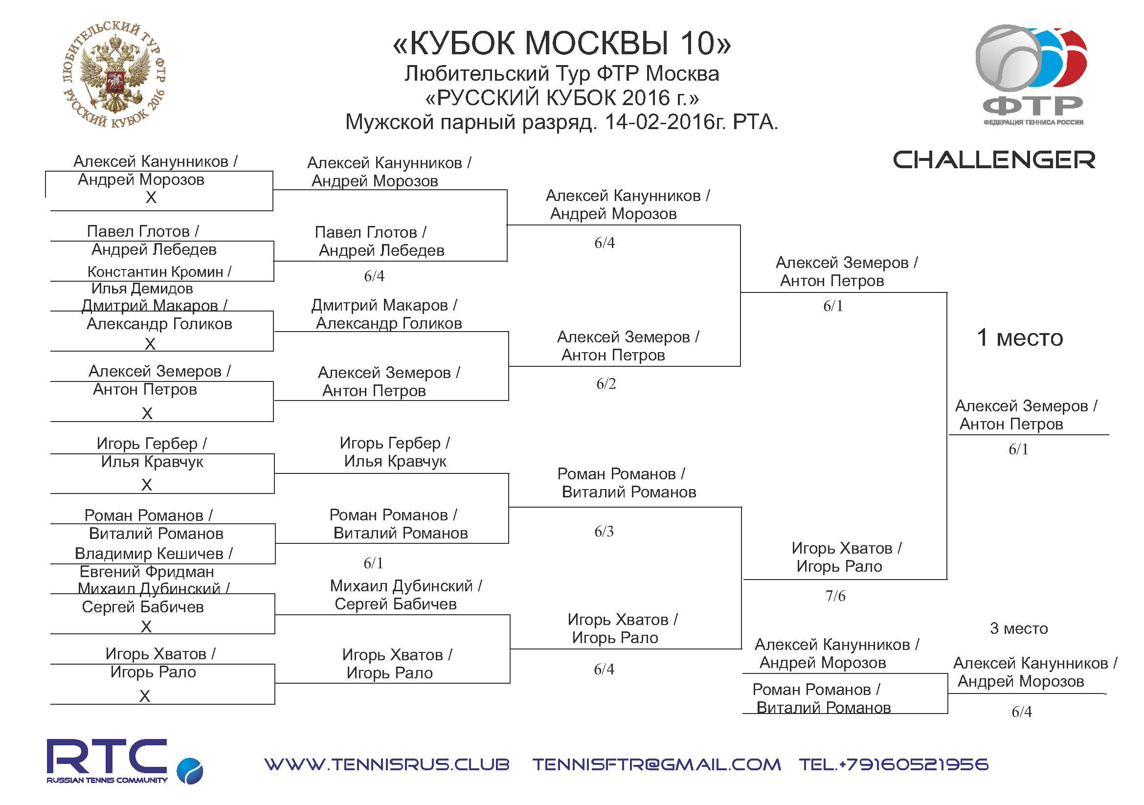 MC 10 2016 mens pairs Challenger NET main