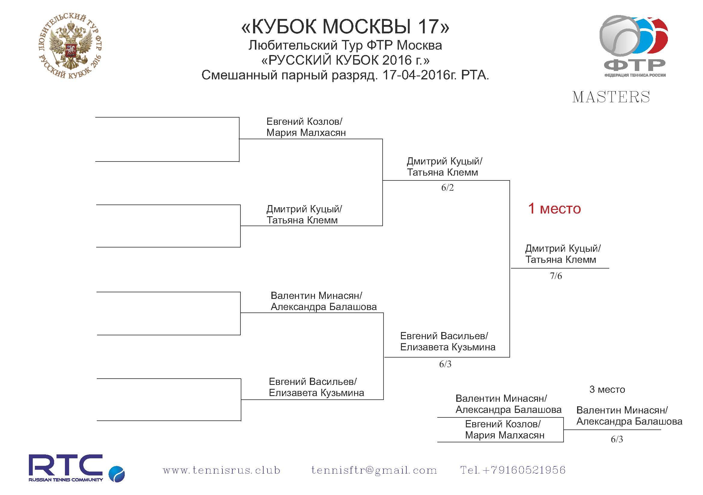 MC 17 2016 mixed Masters NET main