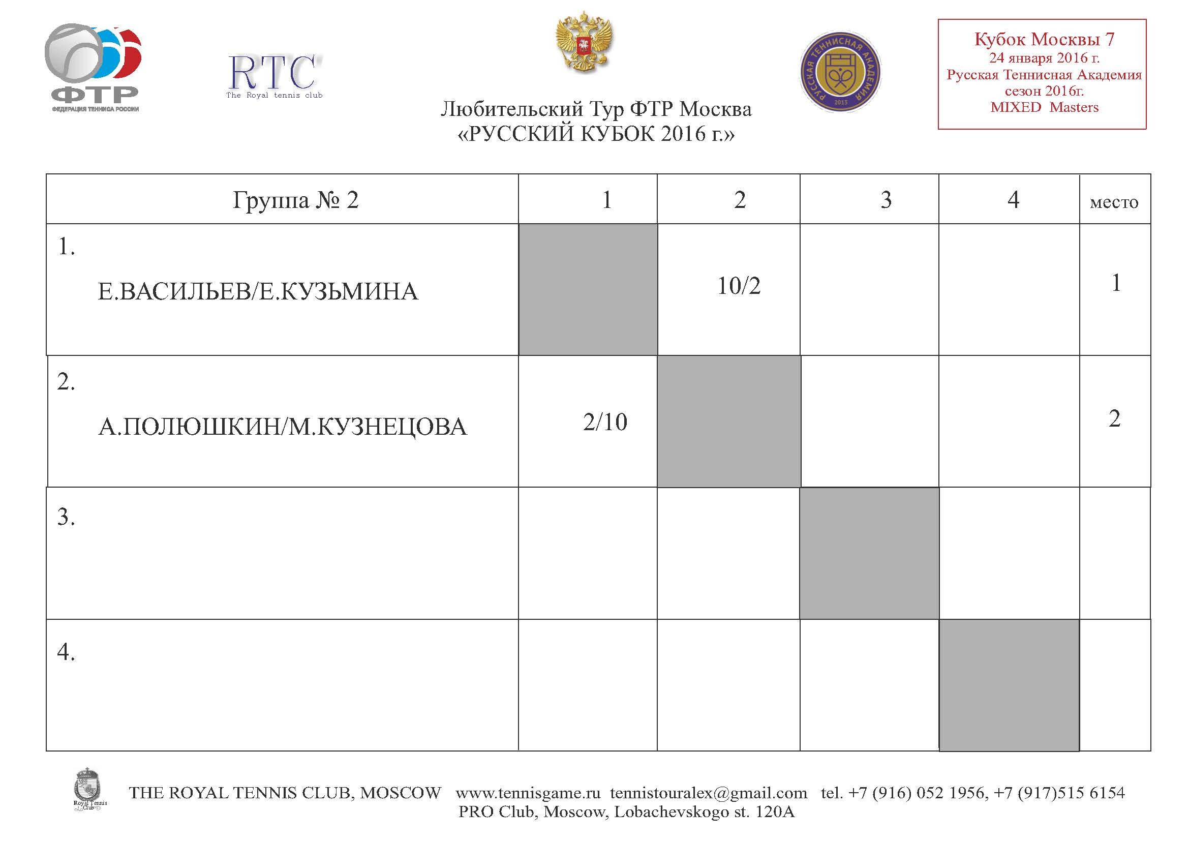 Moscow Cup 7 MASTERS GR 2
