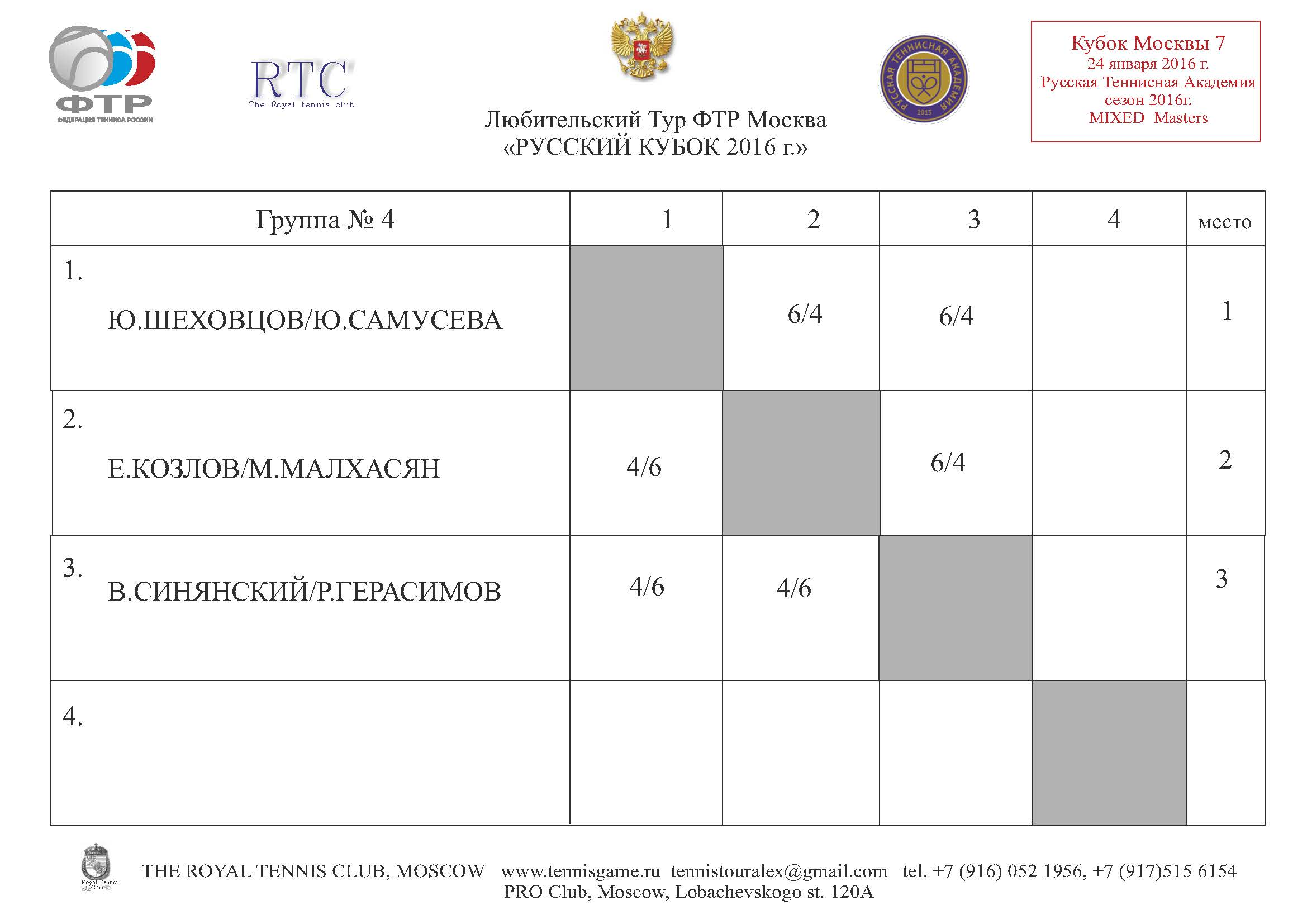 Moscow Cup 7 MASTERS GR 4
