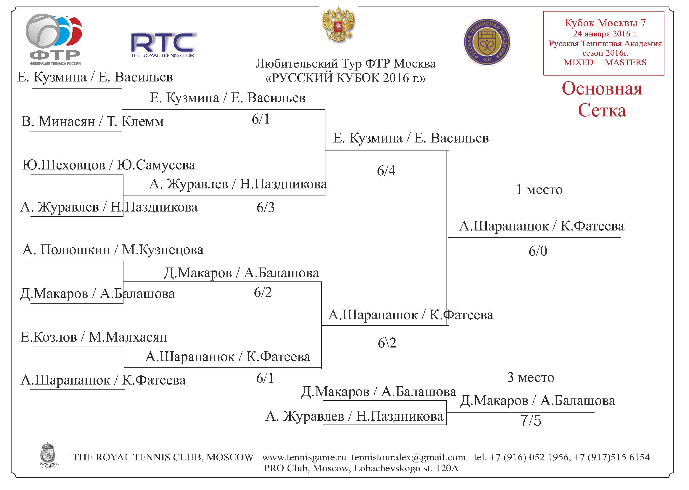 Moscow Cup 7 Masters NET