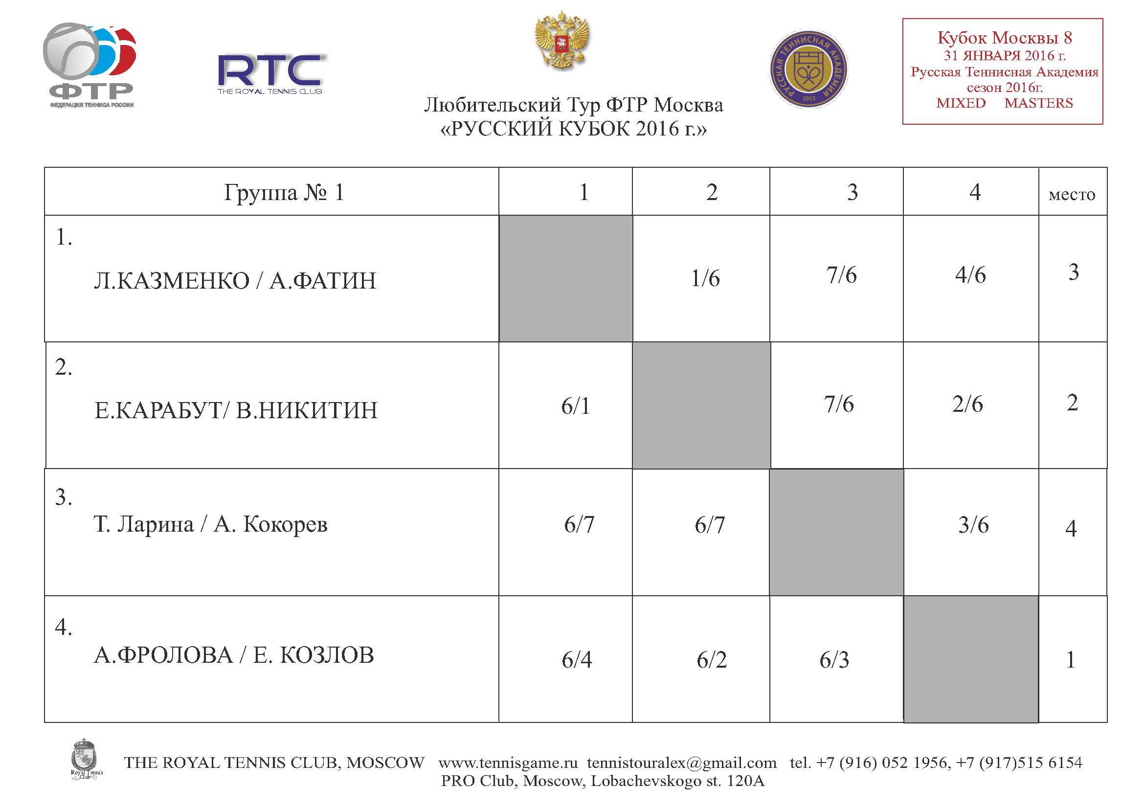 Moscow Cup 8 Masters GR 1