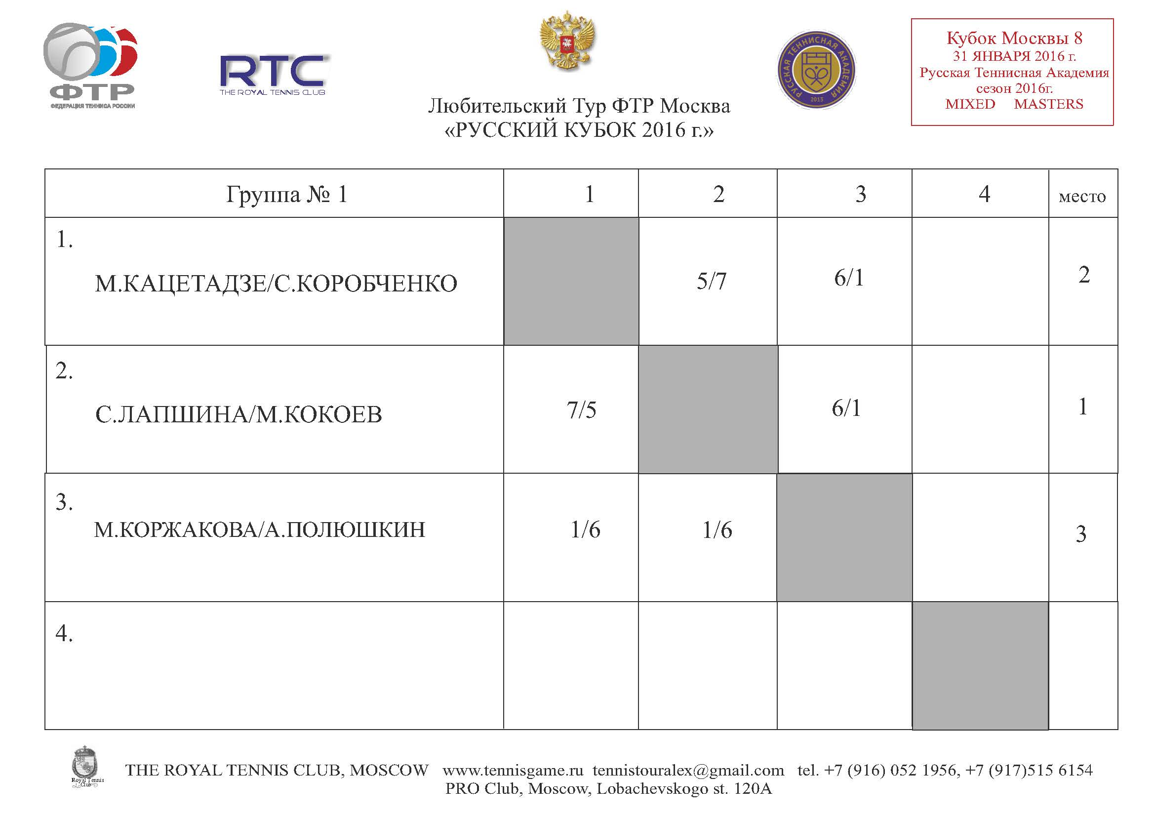 Moscow Cup 8 Masters GR 2